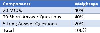 Primary 4 Maths Exam