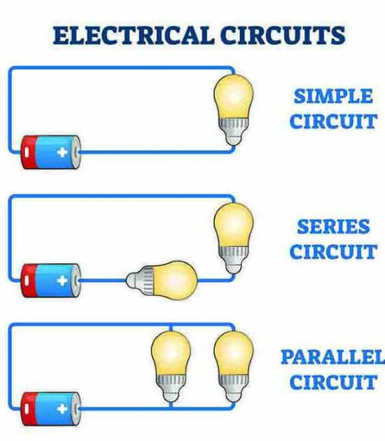 primary 6 science tuition diagram on types of electrical circuit arrangements