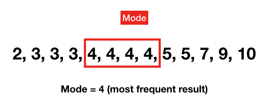 Mode number range example